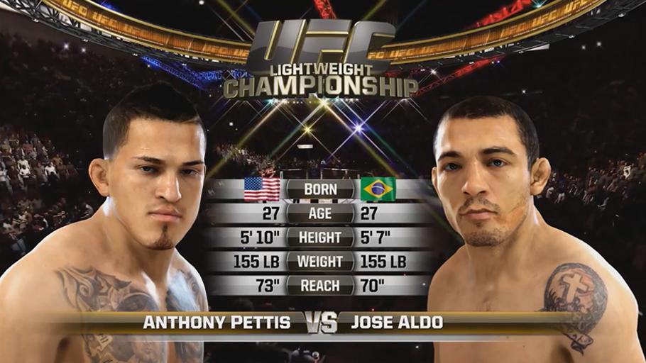 UFC - An�lisis