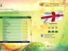Mundial de la FIFA Brasil 2014 - Pantalla