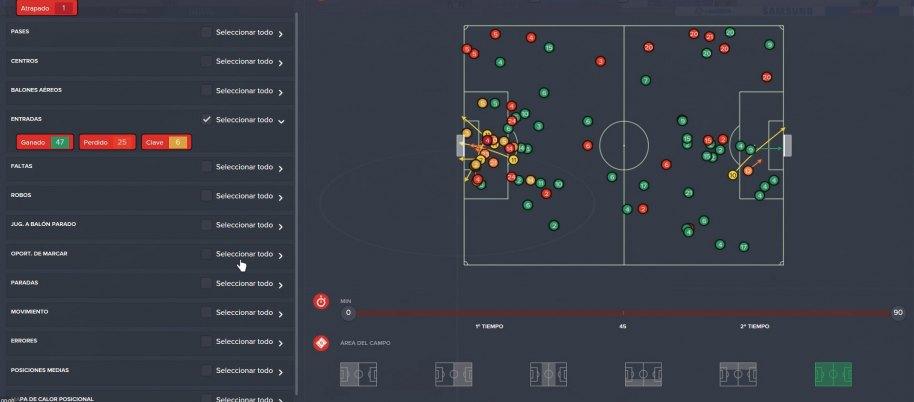 Football Manager 2016 análisis