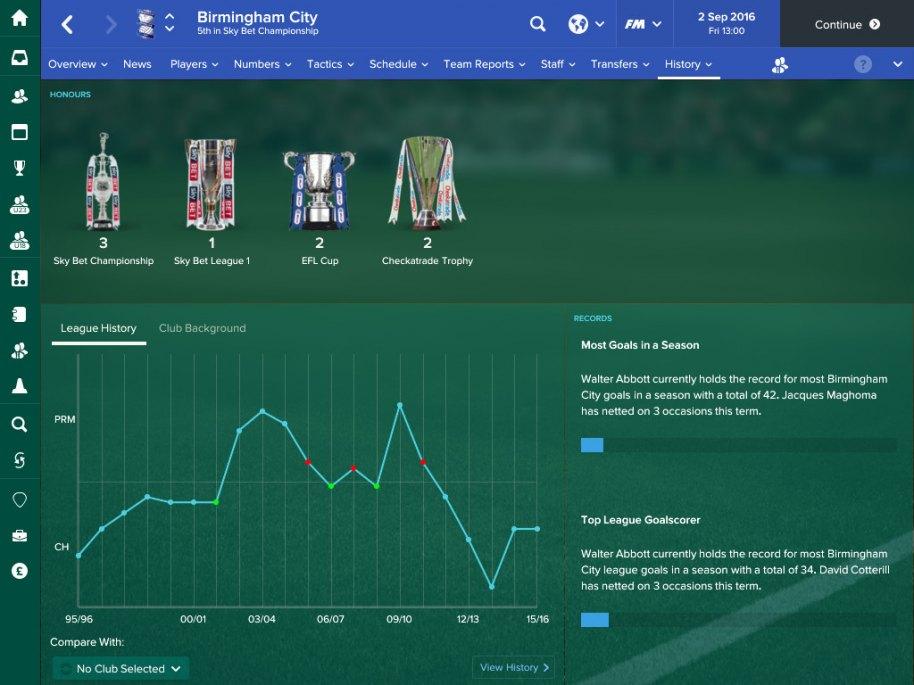 Football Manager 2017 análisis