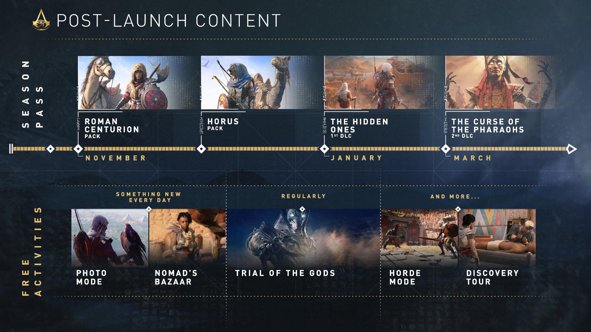 Assassin's Creed: Origins detalla los contenidos de su Pase de Temporada