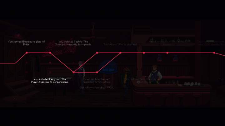 The Red Strings Club - Imagen