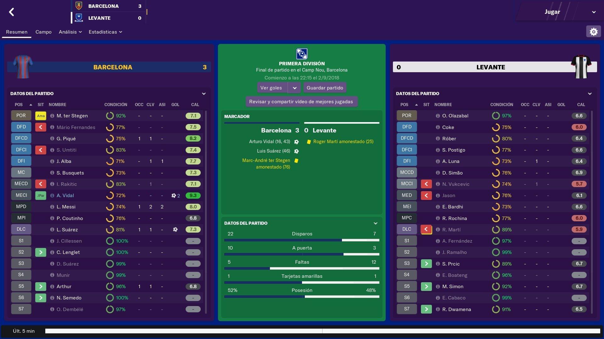 Análisis de Football Manager 2019 para PC - 3DJuegos
