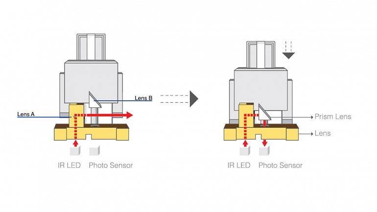 Así son las entrañas de los Prism. Como dato interesante, la forma en la que hacen contacto estos switches permiten sacarlos y reconectarlos con facilidad.