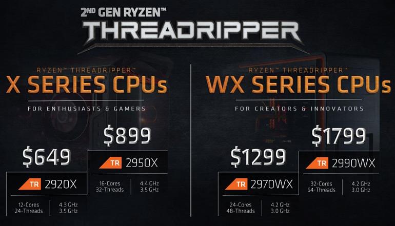 AMD explica la diferencia entre sus nuevos Ryzen Threadripper