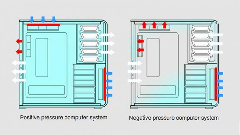 Mantener una presión positiva o negativa constante en el interior de nuestra torre es nuestro objetivo primordial a la hora de planificar la refrigeración de nuestro equipo.
