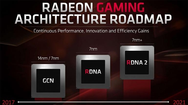 """Parece que AMD está trabajando en una tarjeta gráfica """"Nvidia killer"""""""