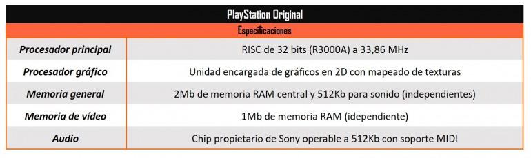 Imagen de PlayStation